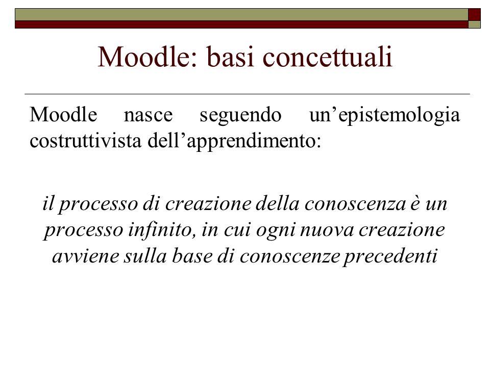 Moodle: basi concettuali