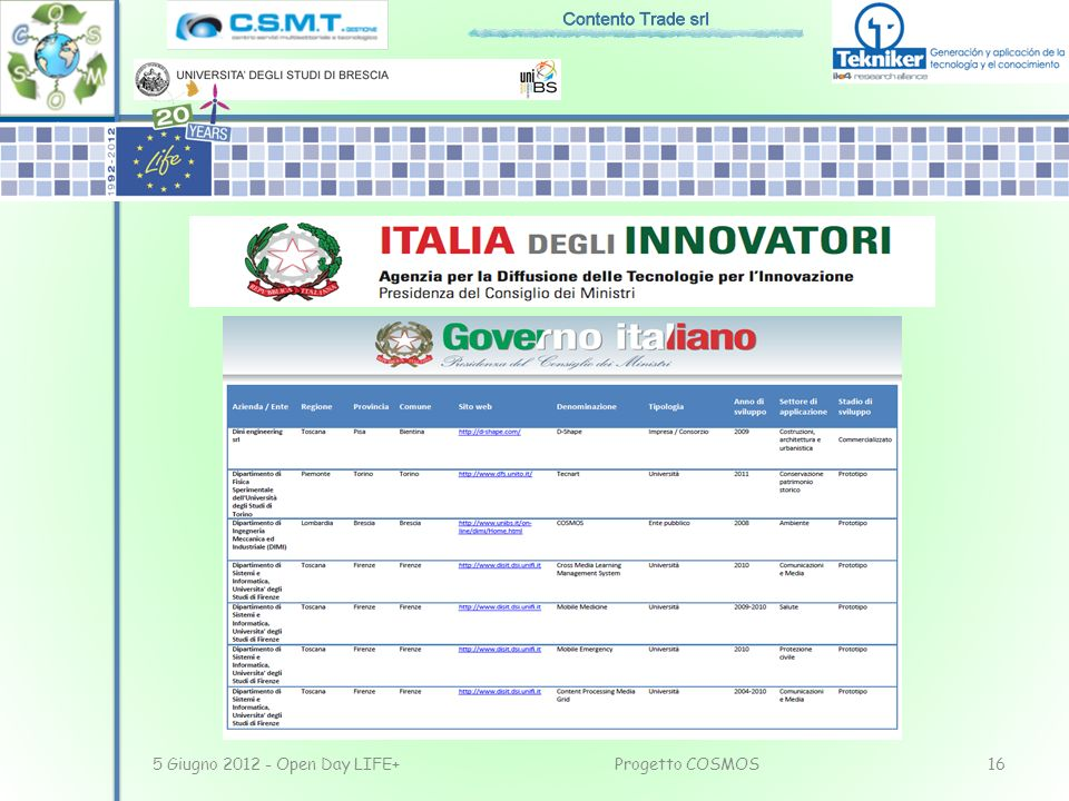 5 Giugno 2012 - Open Day LIFE+ Progetto COSMOS