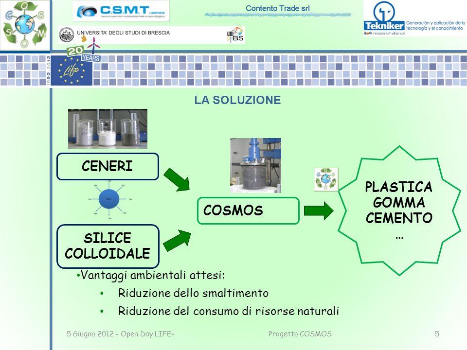 PLASTICA GOMMA CEMENTO … CENERI SILICE COLLOIDALE