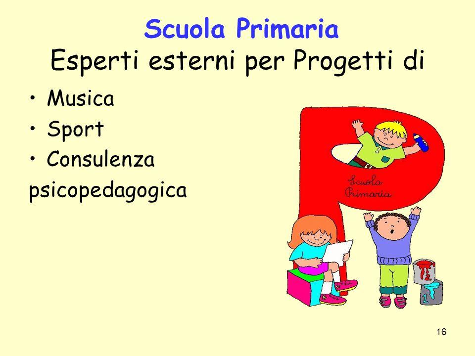 Scuola Primaria Esperti esterni per Progetti di