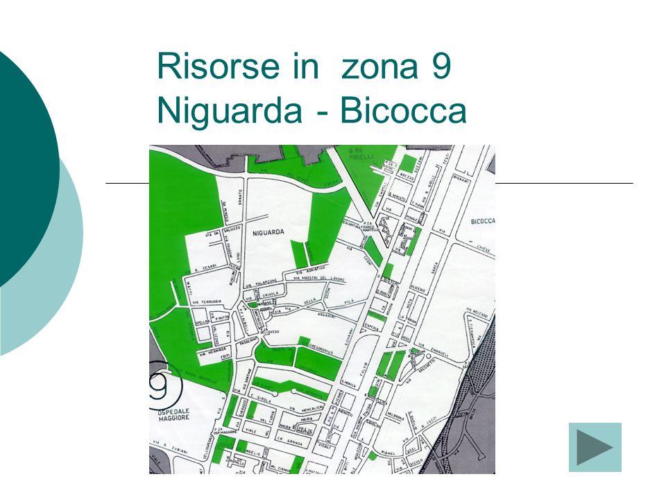 Risorse in zona 9 Niguarda - Bicocca