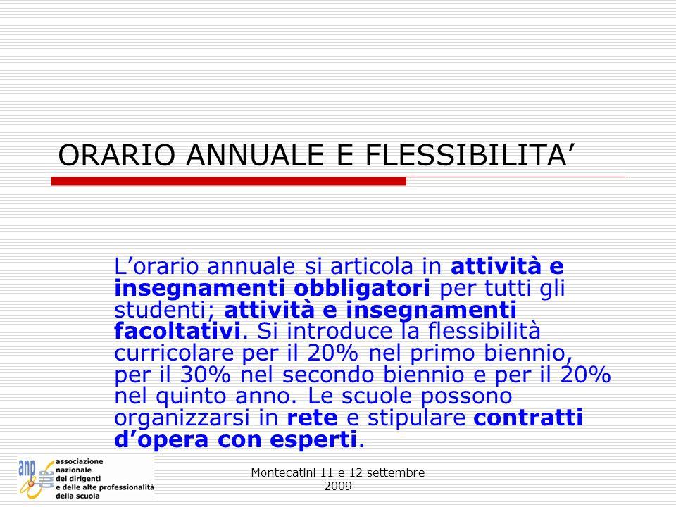 ORARIO ANNUALE E FLESSIBILITA'