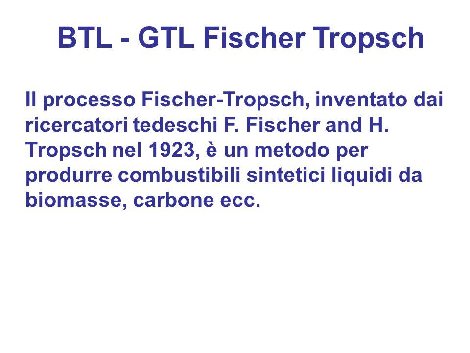 BTL - GTL Fischer Tropsch