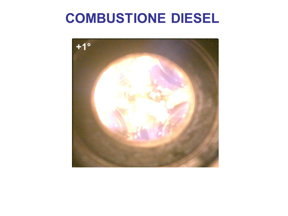 COMBUSTIONE DIESEL -2° -3° -5° -4° -6° +1° -1° -7° TDC