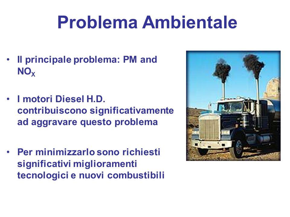 Problema Ambientale Il principale problema: PM and NOX