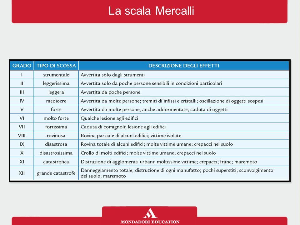 La scala Mercalli 20