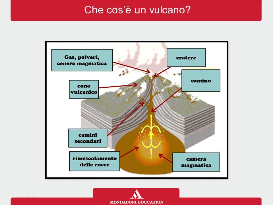 Che cos'è un vulcano 4