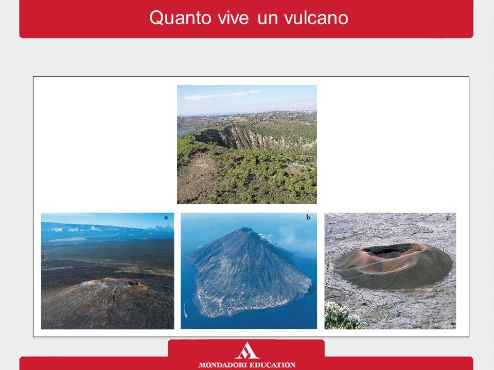 Quanto vive un vulcano 7