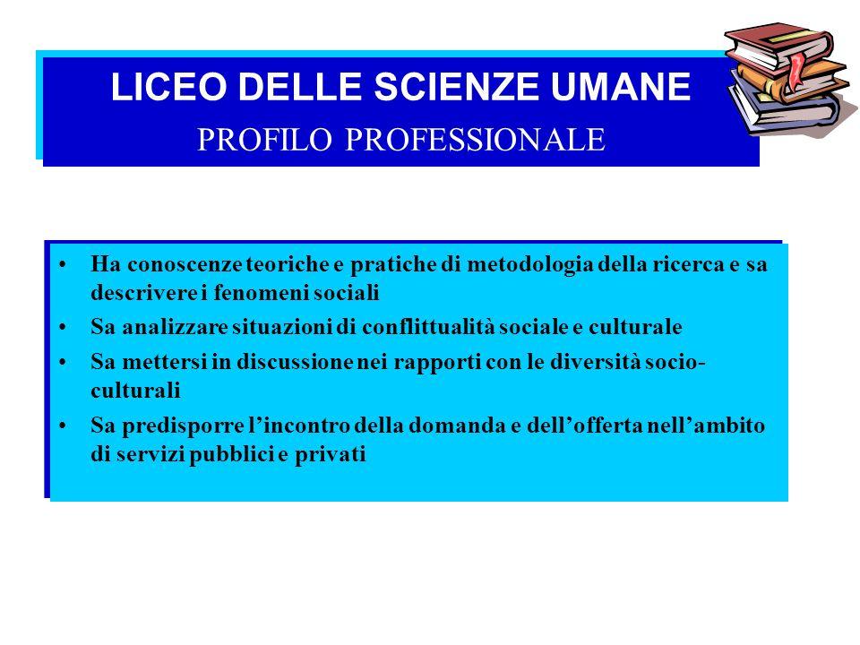 LICEO DELLE SCIENZE UMANE PROFILO PROFESSIONALE