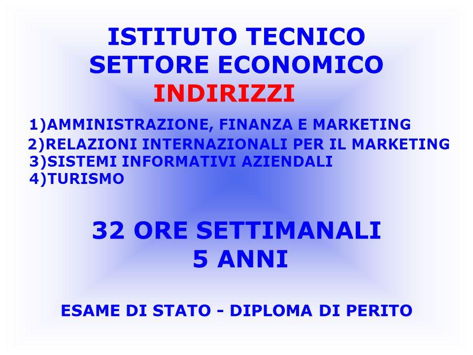 ISTITUTO TECNICO SETTORE ECONOMICO INDIRIZZI 32 ORE SETTIMANALI 5 ANNI