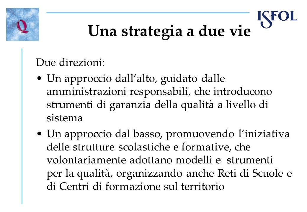 Una strategia a due vie Due direzioni: