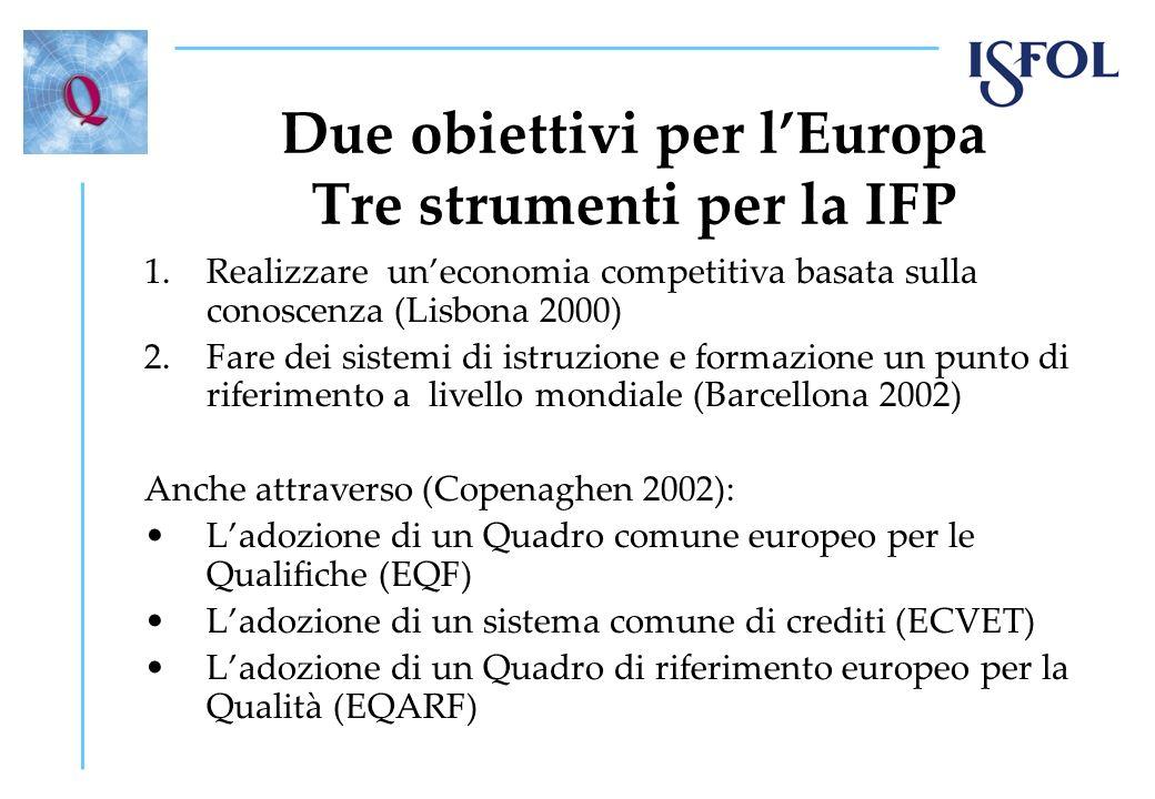 Due obiettivi per l'Europa Tre strumenti per la IFP