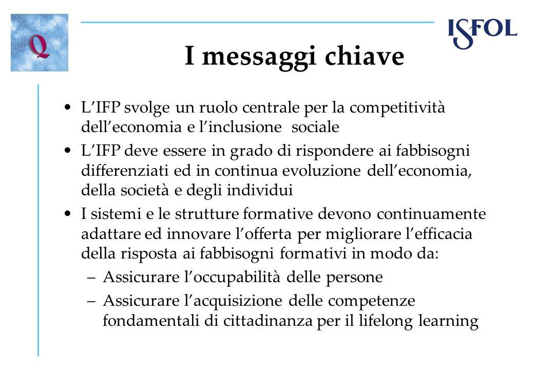 I messaggi chiave L'IFP svolge un ruolo centrale per la competitività dell'economia e l'inclusione sociale.