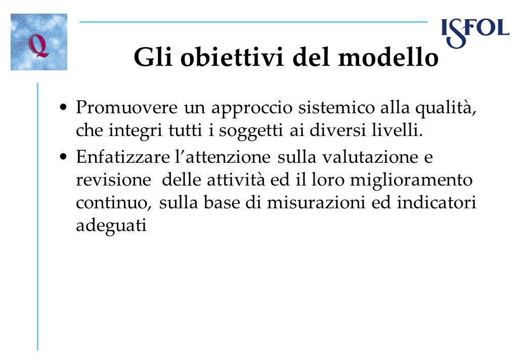 Gli obiettivi del modello