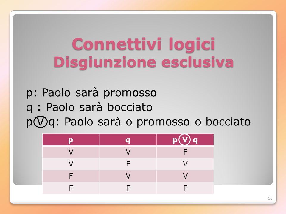 Connettivi logici Disgiunzione esclusiva