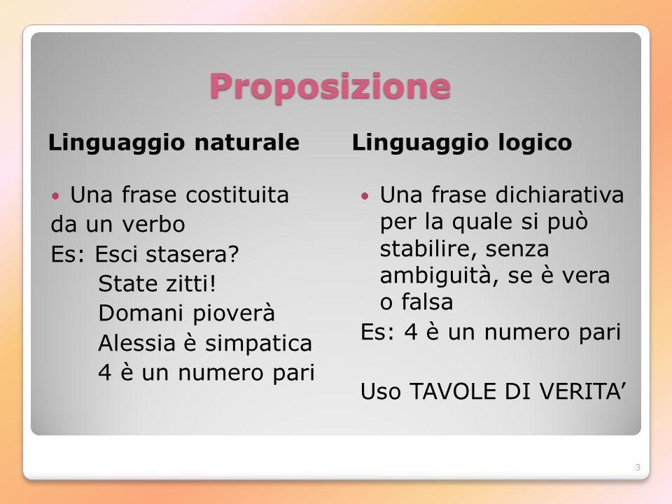 Proposizione Linguaggio naturale Linguaggio logico