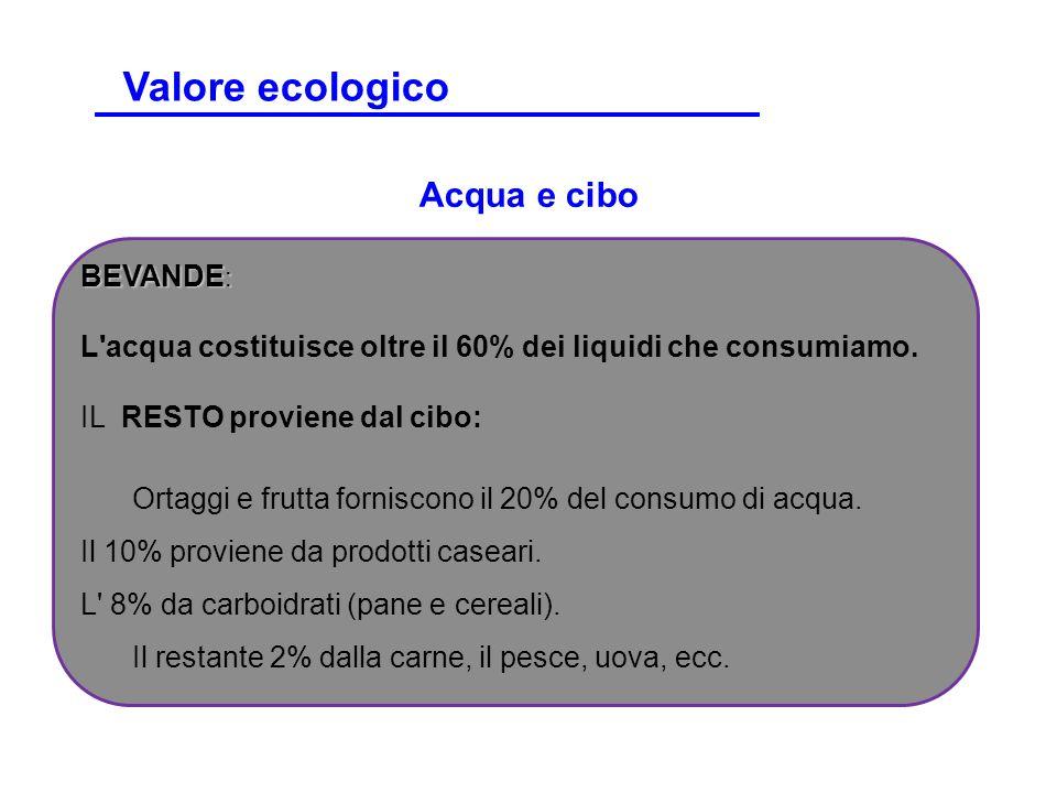 Valore ecologico Acqua e cibo