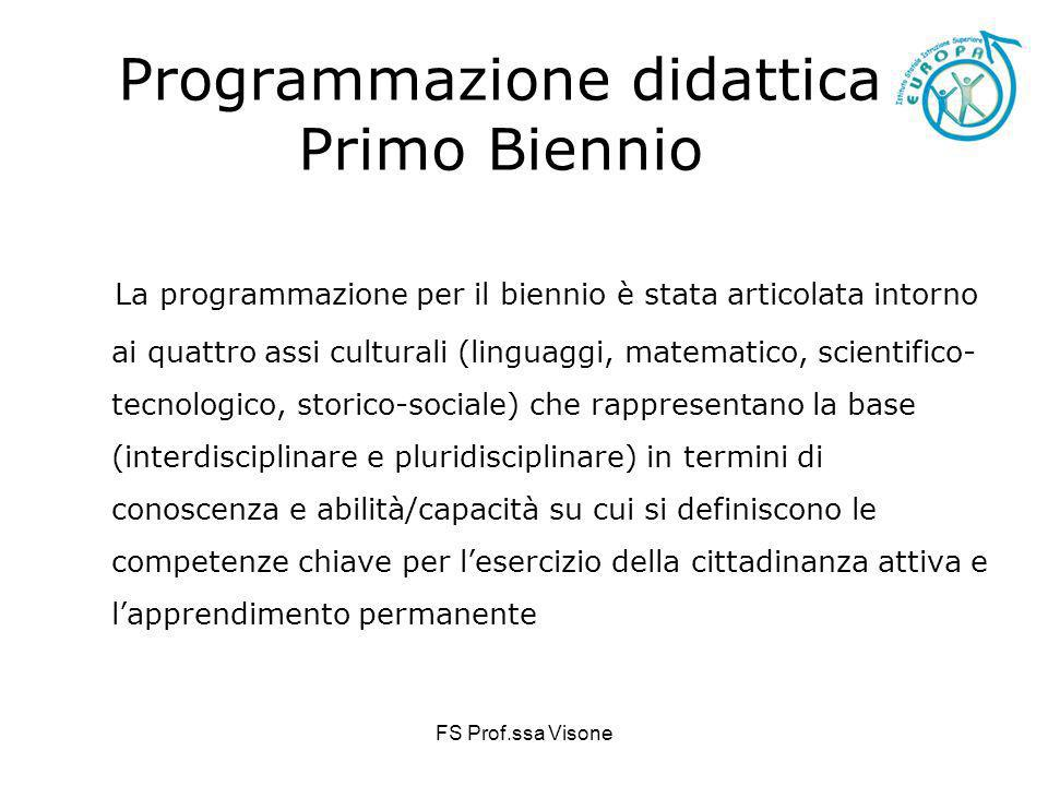 Programmazione didattica Primo Biennio