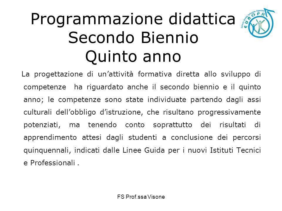 Programmazione didattica Secondo Biennio Quinto anno