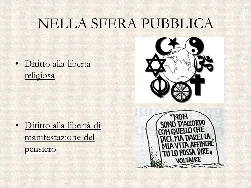 NELLA SFERA PUBBLICA Diritto alla libertà religiosa