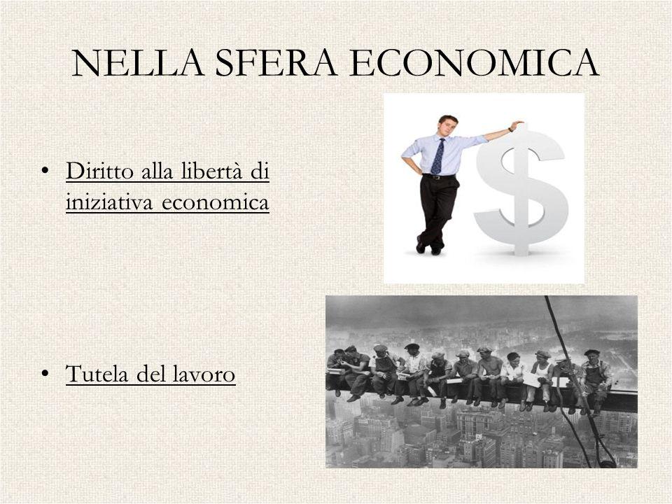 NELLA SFERA ECONOMICA Diritto alla libertà di iniziativa economica