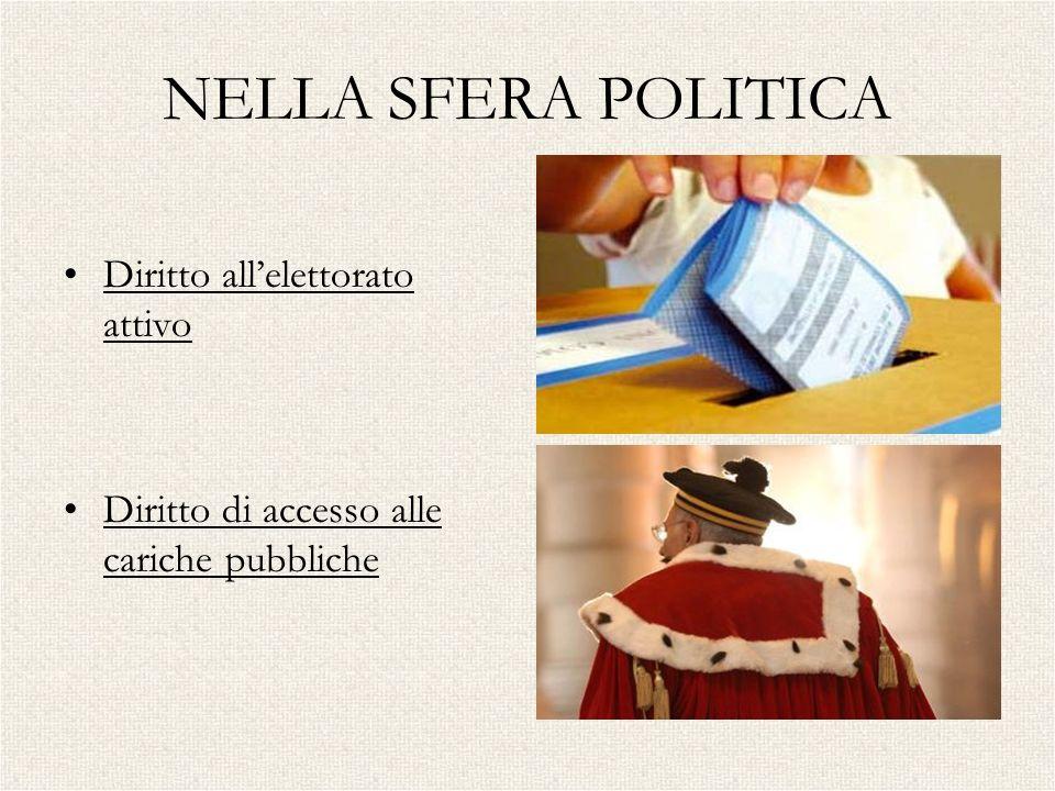 NELLA SFERA POLITICA Diritto all'elettorato attivo