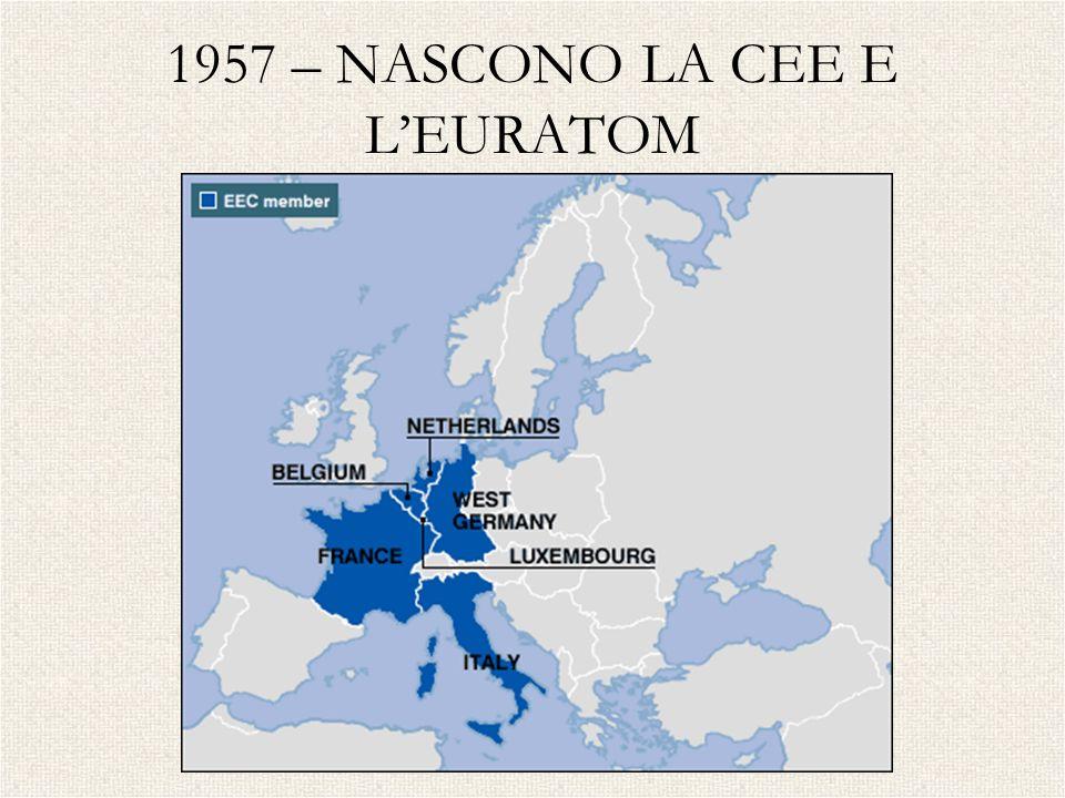 1957 – NASCONO LA CEE E L'EURATOM