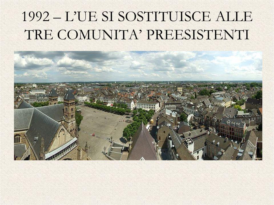 1992 – L'UE SI SOSTITUISCE ALLE TRE COMUNITA' PREESISTENTI