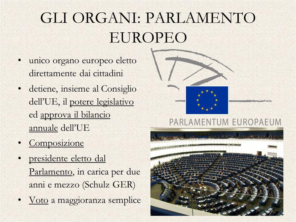GLI ORGANI: PARLAMENTO EUROPEO