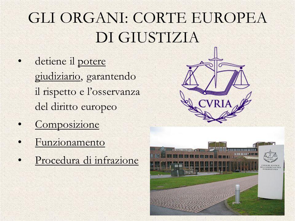 GLI ORGANI: CORTE EUROPEA DI GIUSTIZIA