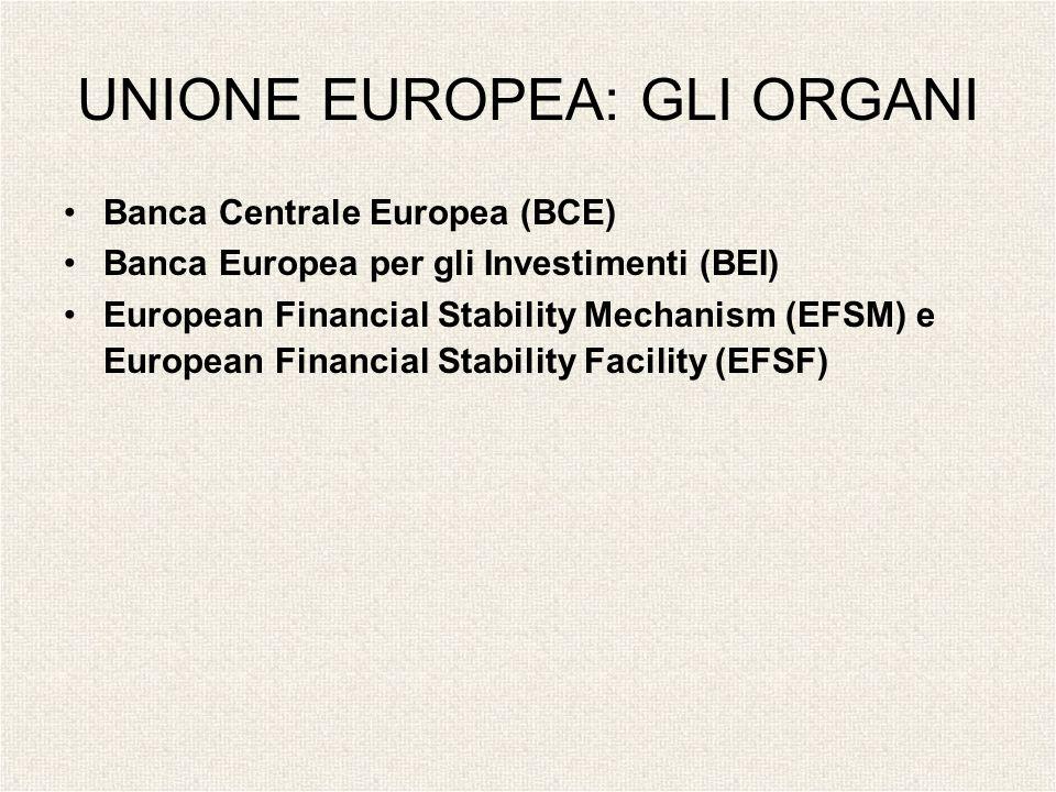 UNIONE EUROPEA: GLI ORGANI