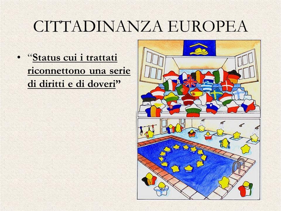 CITTADINANZA EUROPEA Status cui i trattati riconnettono una serie di diritti e di doveri Art.