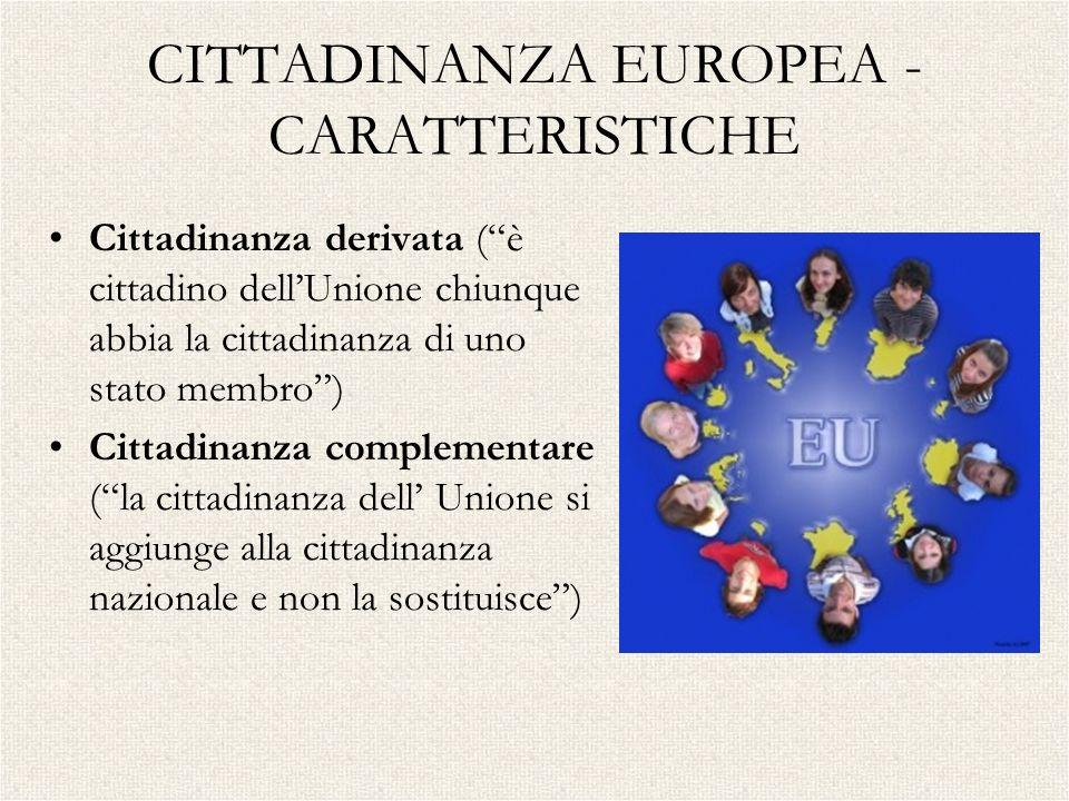 CITTADINANZA EUROPEA - CARATTERISTICHE