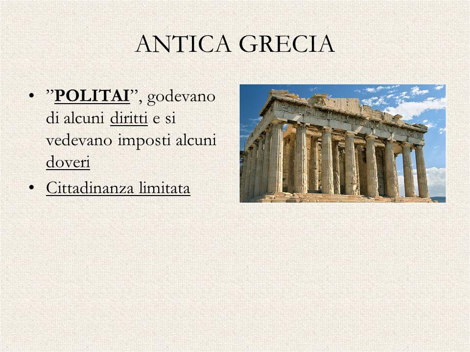 ANTICA GRECIA POLITAI , godevano di alcuni diritti e si vedevano imposti alcuni doveri. Cittadinanza limitata.