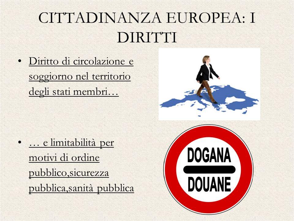 CITTADINANZA EUROPEA: I DIRITTI