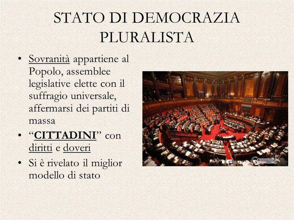 STATO DI DEMOCRAZIA PLURALISTA