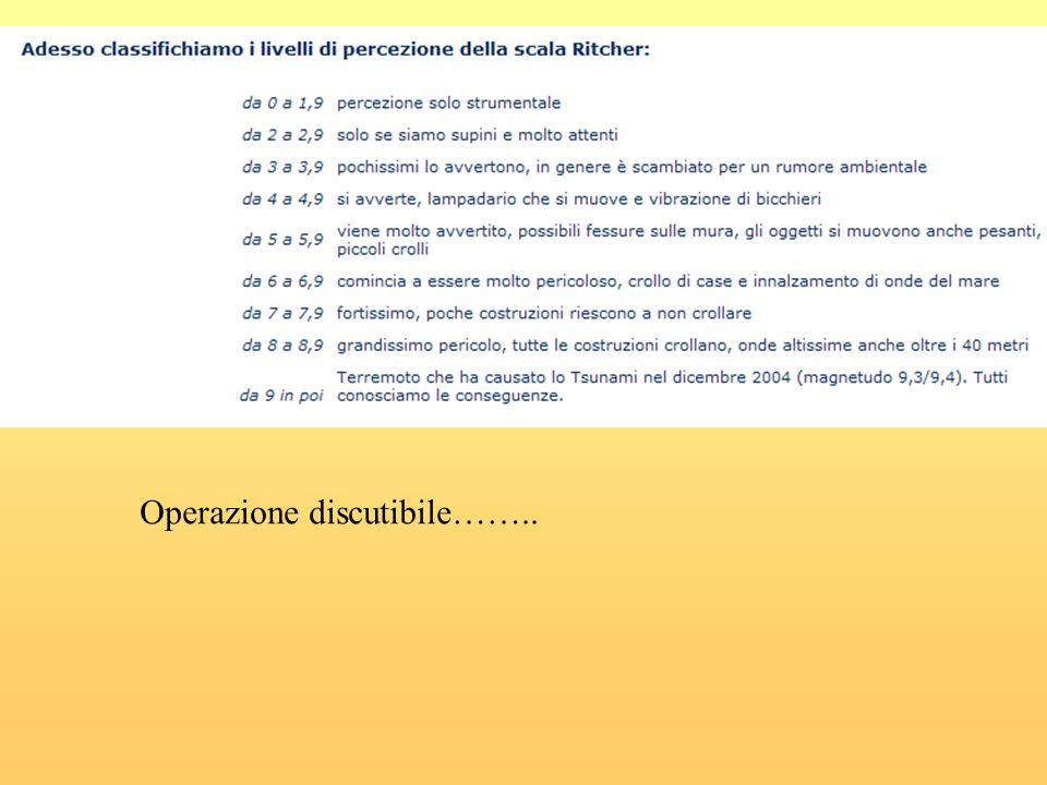 Operazione discutibile……..