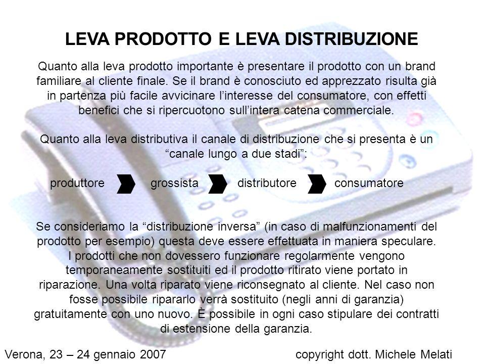 LEVA PRODOTTO E LEVA DISTRIBUZIONE