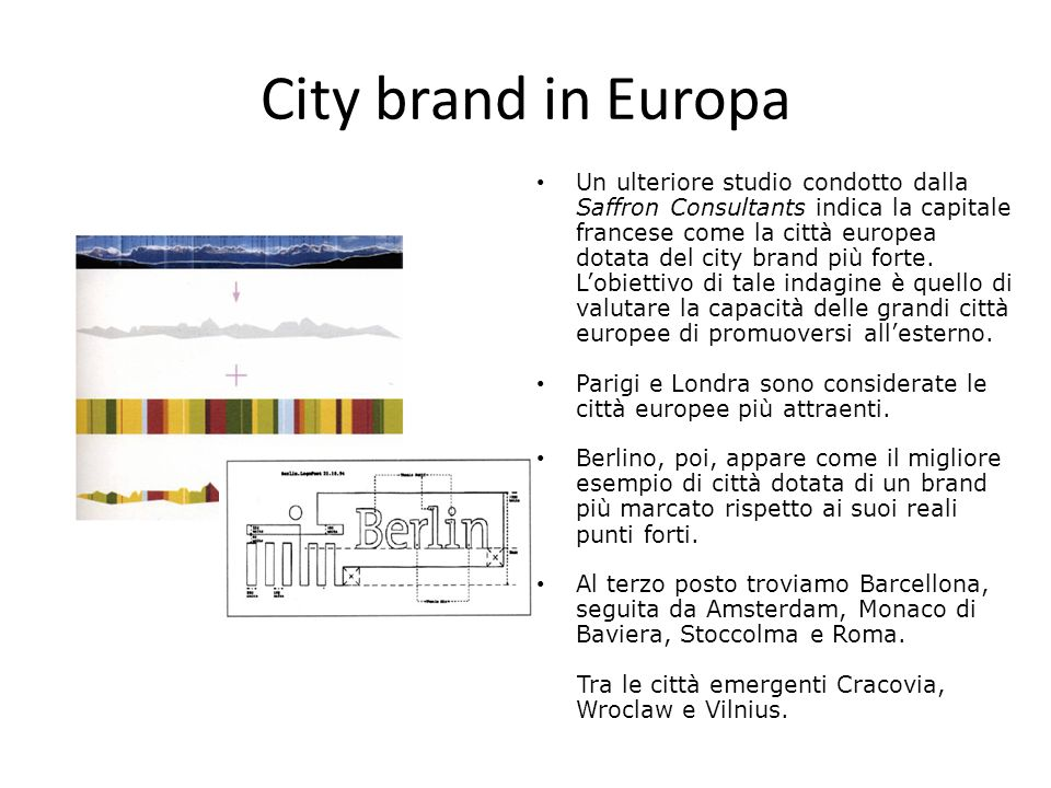 City brand in Europa