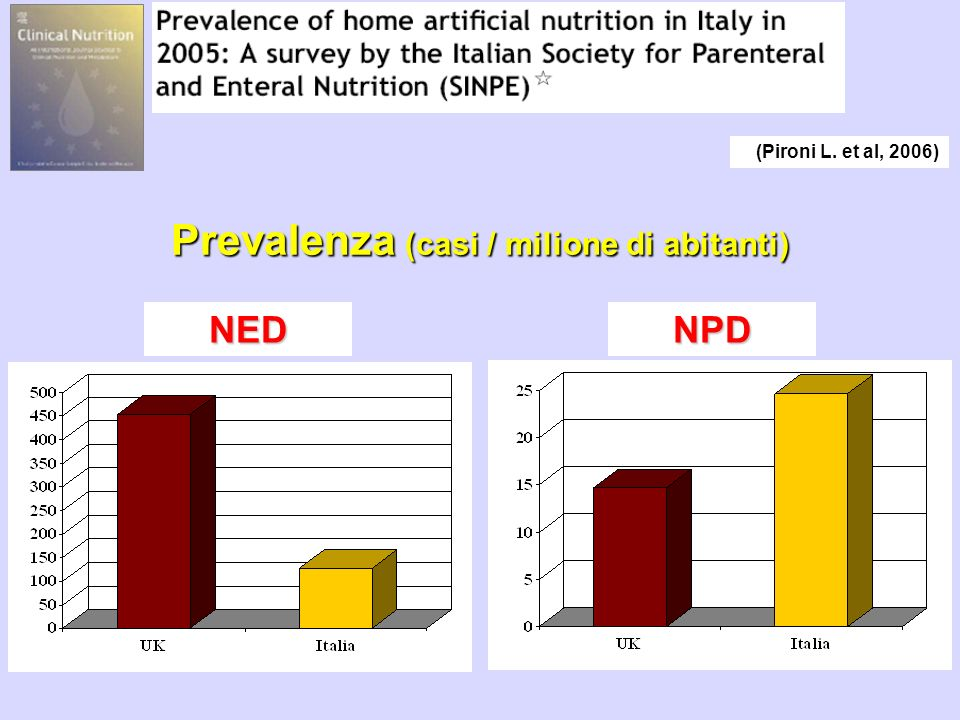 Prevalenza (casi / milione di abitanti)