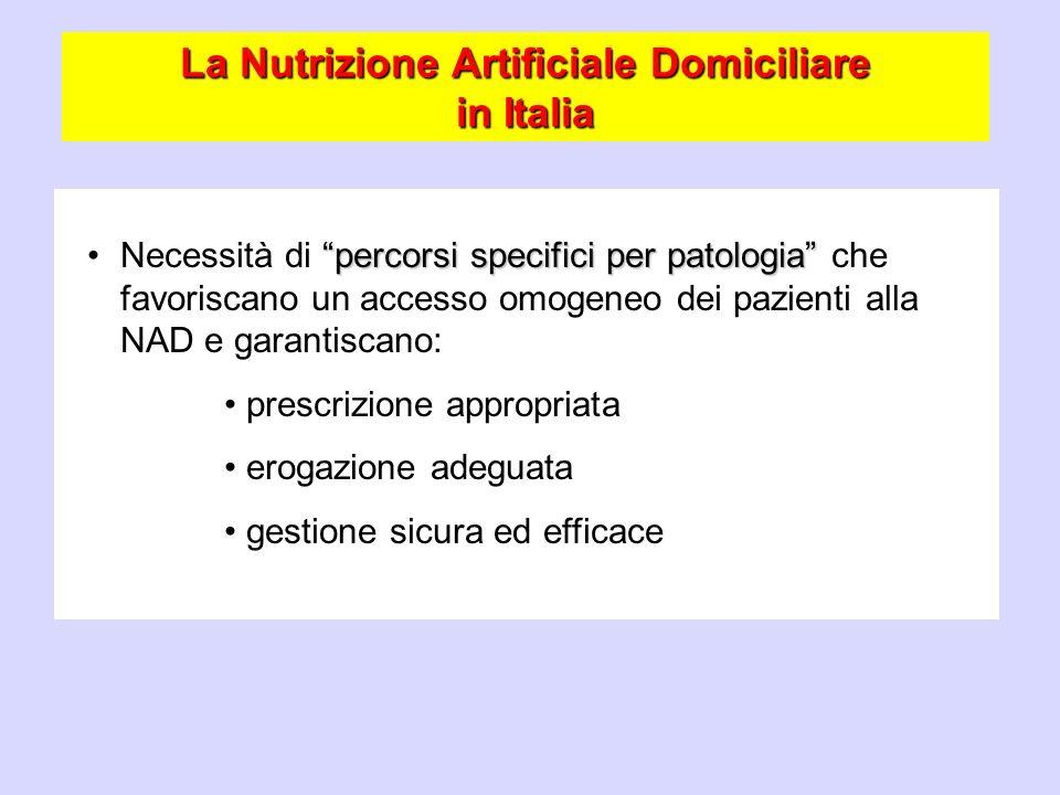 La Nutrizione Artificiale Domiciliare