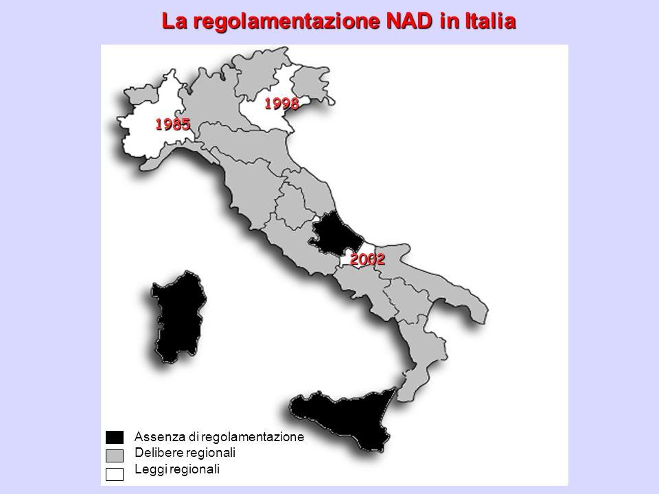 La regolamentazione NAD in Italia