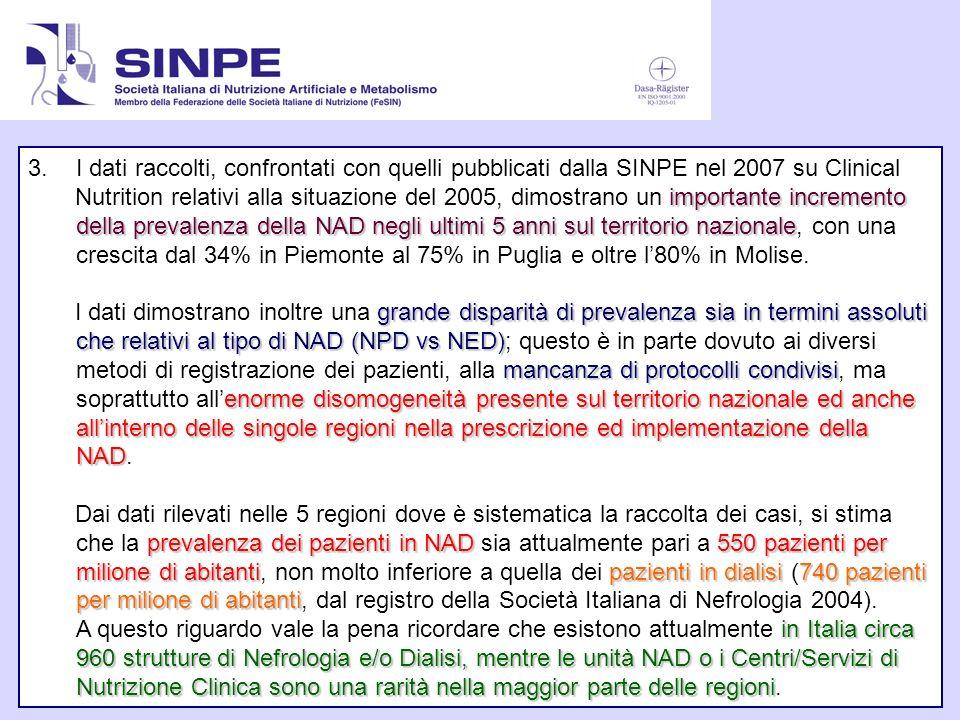 I dati raccolti, confrontati con quelli pubblicati dalla SINPE nel 2007 su Clinical