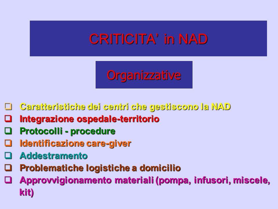 CRITICITA' in NAD Organizzative