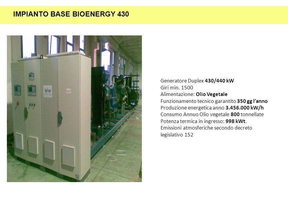 IMPIANTO BASE BIOENERGY 430