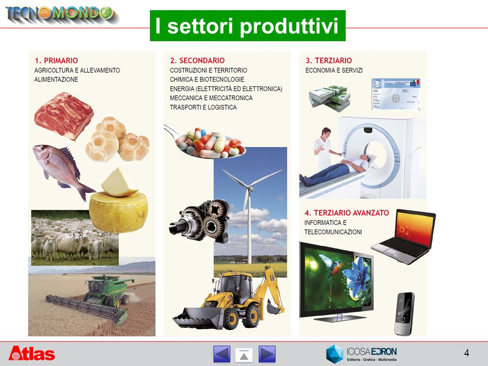 I settori produttivi
