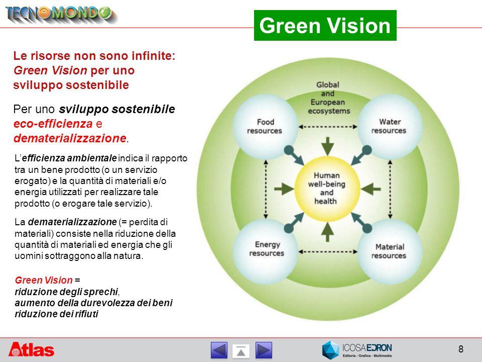 Green Vision Le risorse non sono infinite: Green Vision per uno sviluppo sostenibile. Per uno sviluppo sostenibile.