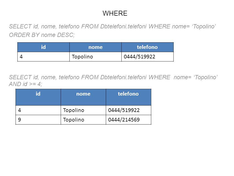 WHERESELECT id, nome, telefono FROM Dbtelefoni.telefoni WHERE nome= 'Topolino' ORDER BY nome DESC;