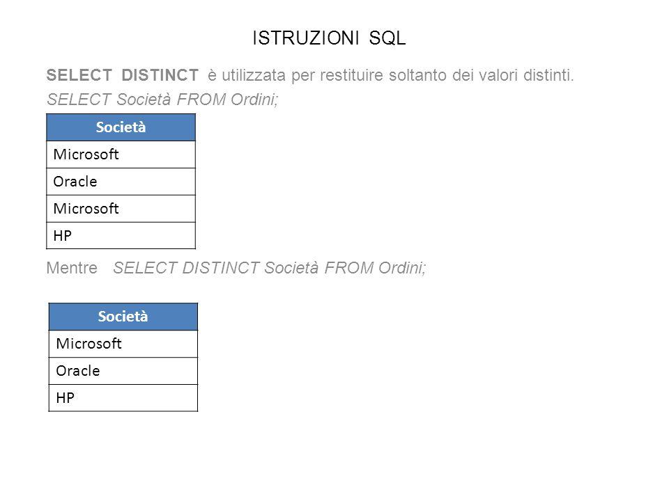 ISTRUZIONI SQL Società