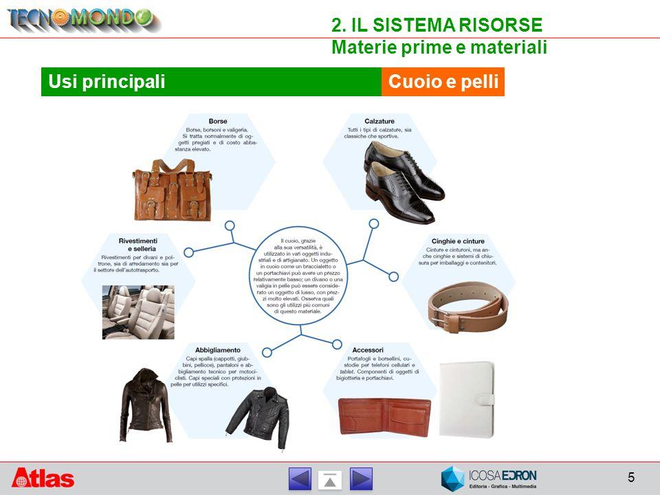 2. IL SISTEMA RISORSE Materie prime e materiali Usi principali Cuoio e pelli
